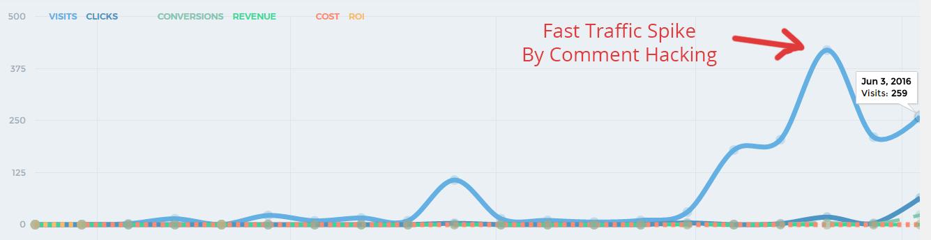 traffic-spike-part-3